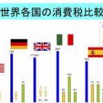 消費増税1か月 テレビ販売20%余減|NHKニュース
