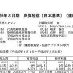 モンスト当てた反動でmixiの会社予想が強気になり過ぎて逆に引くと評判:市況かぶ全力2階建