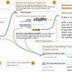 モバイルWebサイトの3つの落とし穴と解決策 | UX MILK