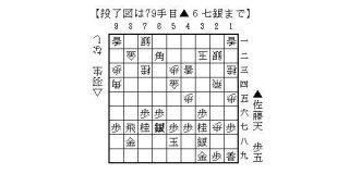 【名人戦】佐藤天彦名人が快勝、2勝2敗のタイに|2ch名人