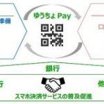 ゆうちょ銀、スマホ決済に参入「ゆうちょPay」19年2月スタートへ – ITmedia