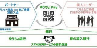 ゆうちょ銀、スマホ決済に参入「ゆうちょPay」19年2月スタートへ - ITmedia