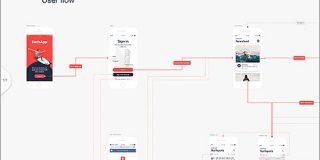 簡単すぎて驚いた!ユーザーフローとプロトタイプが短時間で作成できてしまうツール -Overflow | コリス