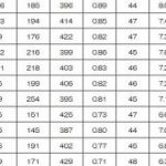 12球団残塁数ランキングが色々とすごい : まとめロッテ