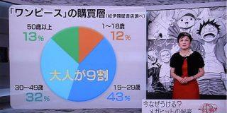 【大悲報】ワンピース、10代に全く読まれてなかった:キニ速