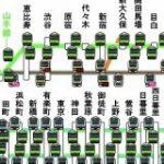 【海外の反応】海外「日本はレベルが違うわ」 東京の列車本数の凄まじさが一目で分かる動画が話題に|パンドラの憂鬱