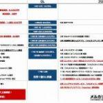 【創業から5年4ヶ月での上場】メルカリの上場承認までの軌跡をまとめてみた : 東京都立 戯言学園