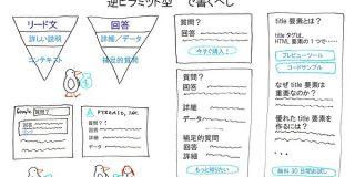 疑問に答えるタイプのSEOコンテンツは「逆ピラミッド型」で書くべし(前編)  | Web担当者Forum
