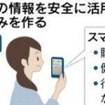 「個人データ銀行」創設 三菱UFJ信託 同意うけ企業に提供:日本経済新聞