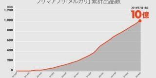 メルカリ、10億出品突破を発表。日本発の革命か : IT速報