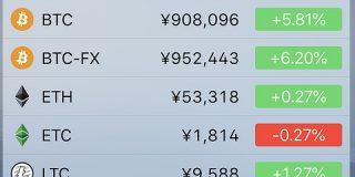 【朗報】ビットコイン、あれよあれよと90万円を突破。アゲアゲ相場再開へ : IT速報