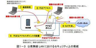 疑え、無線LAN接続「暗号化されているから安全」は本当か - ITmedia