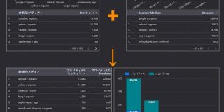 データスタジオの「データを統合」でSearch ConsoleとGAをデータ結合する方法|アユダンテ