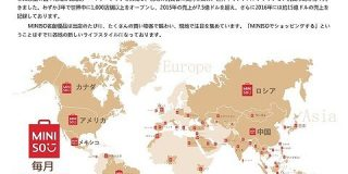 中国発の自称日本ブランドMINISO(名創優品)、イオンモールから日本本格展開へ : 市況かぶ全力2階建