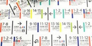 「新宿駅」のマスキングテープがヴィレヴァンで発売 ホーム番線案内をめっちゃ忠実に再現 - ねとらぼ