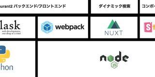 一休レストランPython移行の進捗 - 一休.com Developers Blog