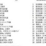 大阪桐蔭と金足農の戦力差|なんJ PRIDE