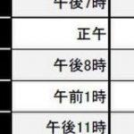 日本の歌の詞に登場する時刻を調べた結果がめっちゃ面白い「これずっと思ってた!」「最も多いのは午前2時か」 – Togetter
