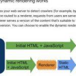Dynamic Rendering(ダイナミックレンダリング)に関する技術ドキュメントをGoogleが正式公開 | 海外SEO情報ブログ