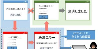 ECサイトからクレジットカード情報を盗み出す新たな手口 | 徳丸浩の日記