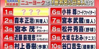 【速報】ニューヨークで有名な日本人、第8位に松井秀喜|暇人速報