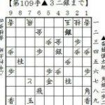 【王座戦】斎藤慎太郎七段が王座奪取、初タイトル獲得!|2ch名人