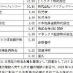 アイドルグループSKE48、AKSグループを離れJトラストグループ(KeyHolder)傘下に : 市況かぶ全力2階建