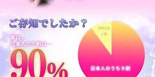 衝撃の事実『日本人の9割は90%』とある同人サークルの宣伝サイトが面白すぎて爆笑「ふざけすぎだろ(笑)」 - Togetter