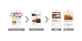 ぐるなびとスマートニュースが連携/新広告サービス「SmartNews グルメガイド Ad」提供へ:MarkeZine