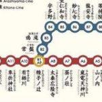 高輪ゲートウェイが話題ですが京都にはこんなにかっこよくて惚れ惚れするような駅名をもつ路線があります「JRは見習ってほしい」 – Togetter