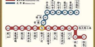 高輪ゲートウェイが話題ですが京都にはこんなにかっこよくて惚れ惚れするような駅名をもつ路線があります「JRは見習ってほしい」 - Togetter