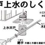 【江戸の地下がスゴイ!】水道管が通ってるって知ってた? | 百々敬子江戸イラストレーター えどえどアートらいふ
