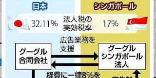 グーグル35億円申告漏れ…利益海外、国税指摘  : 読売新聞