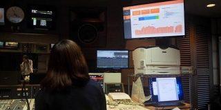 TBSラジオ、「radiko」でリスナーの推移を1分単位で可視化。業界王者がデータ活用に本腰 - Engadget