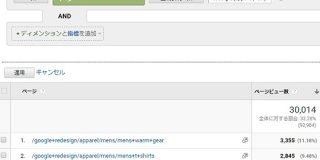 Google Analyticsでの正規表現の使い方・活用方法 - Ray's blog