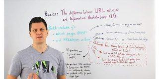 URL構造とIAの違いって?いまさら聞けないURL構築の基本 | Web担当者Forum