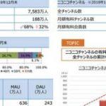 ニコニコプレミアム会員数、減少止まらず188万人に : IT速報