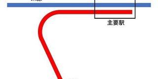 線路が強引なカーブを描く乗換え駅が好きなひとたち - Togetter