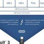 USB 4.0の仕様が発表!40Gbpsに100W給電、Thunderbolt 3がUSB4になった感じ : IT速報
