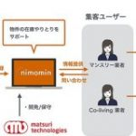 民泊や短期賃貸物件の共有データベース「nimomin」が正式リリース | TechCrunch