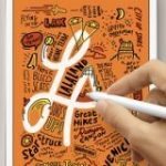 Apple、新型「iPad mini 5」を発売。A12 Bionic搭載、Apple Pencil(旧型)にも対応 : IT速報