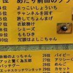 使うと年寄り認定される!?『昭和言葉ランキング』の貼り紙が発見される「全部現役」「ところどころ平成混じってる」 – Togetter