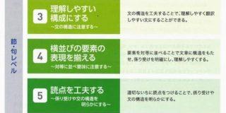 「AIにもわかる日本語」とは | 毎日ことば