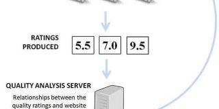 Web上の「評判」は、いかにして、SEOにおける主要なランキング要素となったのか?|SEO Japan