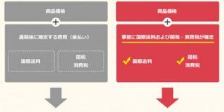 セカイモン、「国際送料・関税」の固定サービスを開始 - WorkMaster