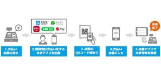 QRコード決済時のイライラを解消、d払いやLINE Pay対応のマルチ決済サービス「クラウドペイ」 | TechCrunch