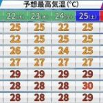 大阪人「あっついなあ…」「今週末とかどんぐらい暑くなるんやろ(チラッ」:キニ速