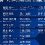 【海外の反応】「面白そうだ」日本代表メンバー発表!17歳久保建英がA代表初招集!岡崎と川島が復帰! | NO FOOTY NO LIFE