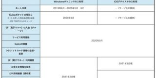 JR東、PCからカードにチャージできる「Suicaインターネットサービス」の終了を発表 : IT速報