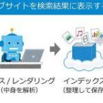 SEO 初心者向け Google 検索の仕組み – takanoブログ